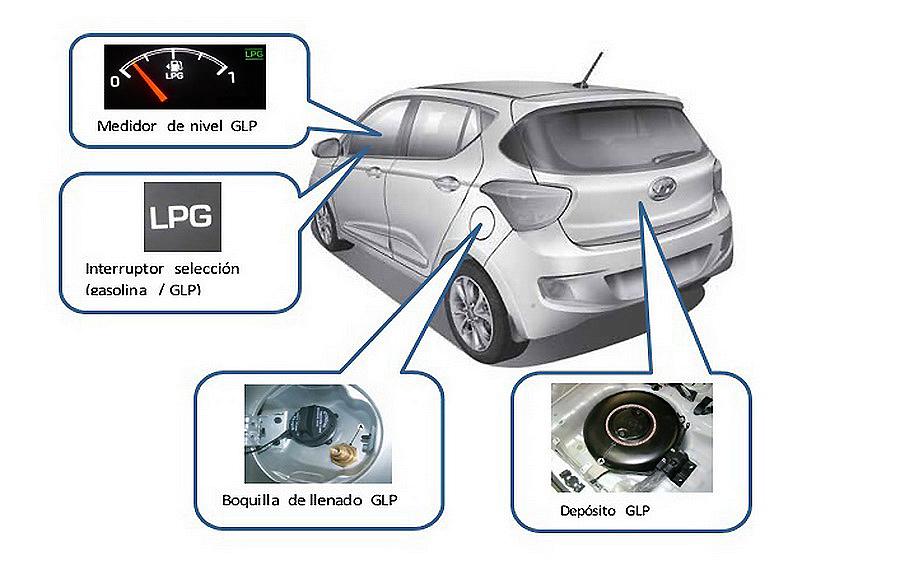 Nuevo Hyundai i10 de GLP (Gas Licuado de Petróleo)