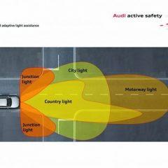 La tecnología de iluminación de Audi – Audi adaptive light (IV)
